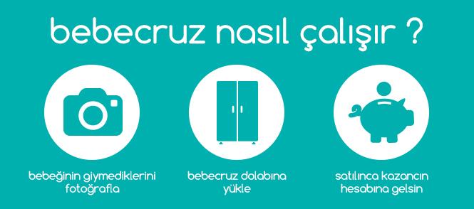 bebecruz-nasil-calisir